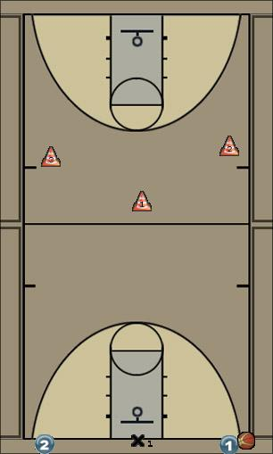 Basketball Play MBA 2on1 Live Drill Basketball Drill
