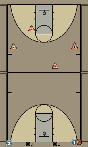 Basketball Play MBA 2on1 to 2on2 Live Drill Basketball Drill
