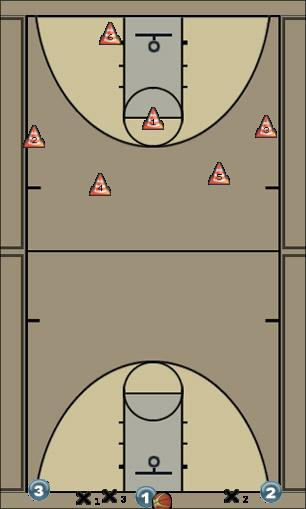 Basketball Play MBA 3on2 to 3on3 Live Drill Basketball Drill