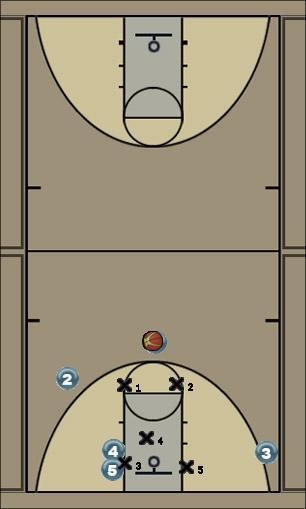 Basketball Play Balls Zone Play