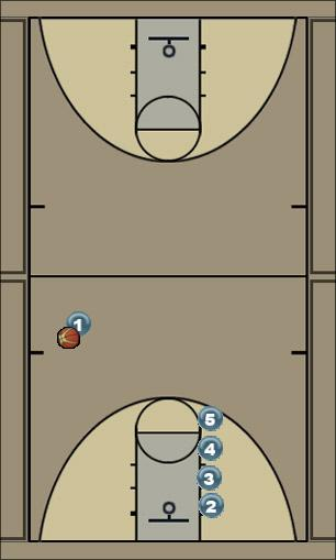 Basketball Play Rollin 2 Man to Man Offense