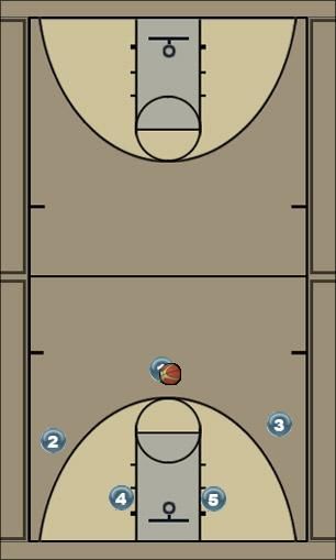 Basketball Play Texas Twister Man to Man Set