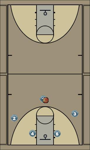 Basketball Play Texas Twister Man to Man Set