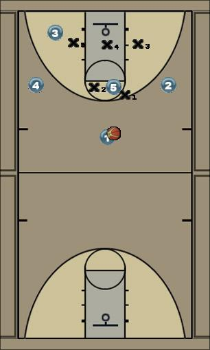 Basketball Play Spartan Zone Play