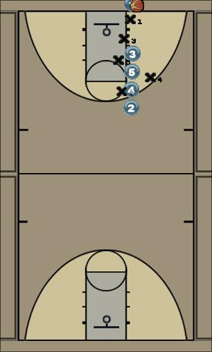 Basketball Play Pinkie (m) Man Baseline Out of Bounds Play