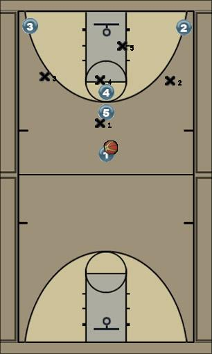 Basketball Play Horns 13 Zone Play