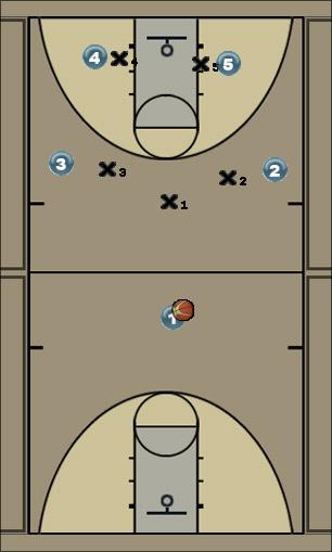 Basketball Play Spartan Options (vs aggressive 122) Zone Play
