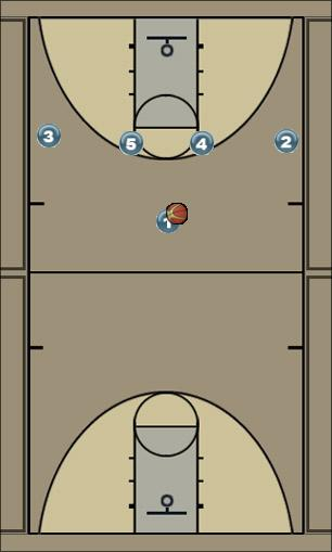 Basketball Play 14 Zone Play offense, zone