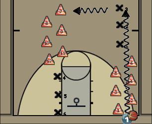 Basketball Play lucas cones Basketball Drill