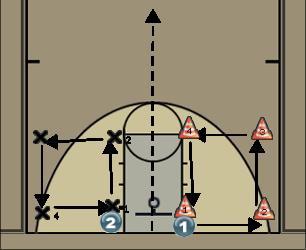 Basketball Play agility box Basketball Drill