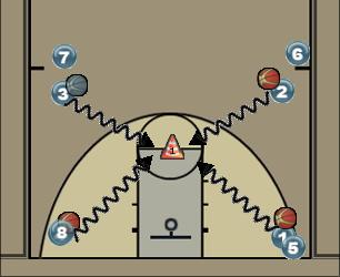 Basketball Play 4 corner passing Basketball Drill