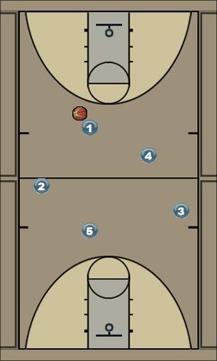 Basketball Play duke