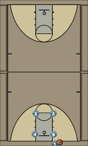 Basketball Play purdue Man Baseline Out of Bounds Play