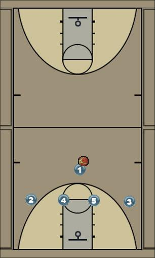 Basketball Play 1-4 Kentucky Man to Man Set