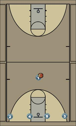 Basketball Play 1-4 butler Man to Man Set