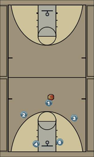 Basketball Play TTown high post flex normal Man to Man Offense