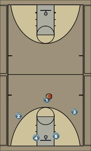 Basketball Play ttown high flex option 2 and backdoor Man to Man Offense