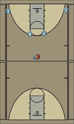 Basketball Play High Low Man to Man Set