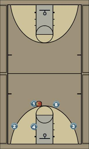 Basketball Play Frank_02 Uncategorized Plays frank_02
