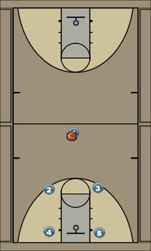 Basketball Play Box / Flex Man to Man Offense