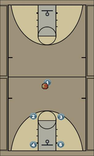 Basketball Play Flex 2 Man to Man Offense
