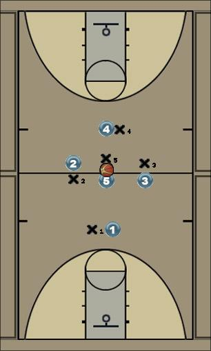 Basketball Play Tip Off Quick Hitter