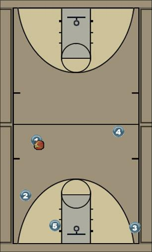 Basketball Play Weak to Pig Man to Man Offense