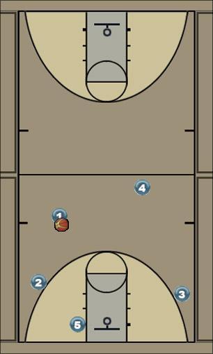Basketball Play Weak Iverson Man to Man Set