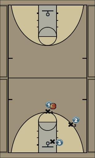 Basketball Play 3 v 3 Quick Hitter