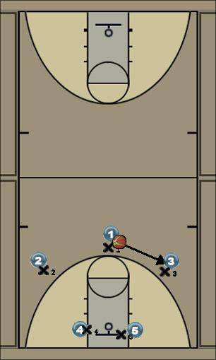 Basketball Play Blue Man to Man Set