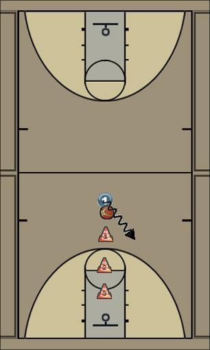 Basketball Play cones Basketball Drill