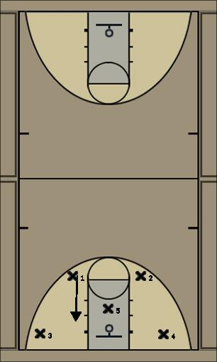 Basketball Play 2-3 Zone Defense