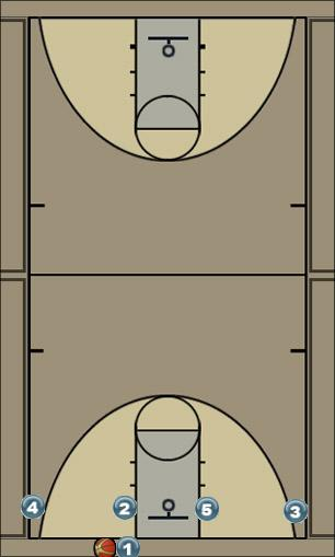 Basketball Play Flat Man Baseline Out of Bounds Play