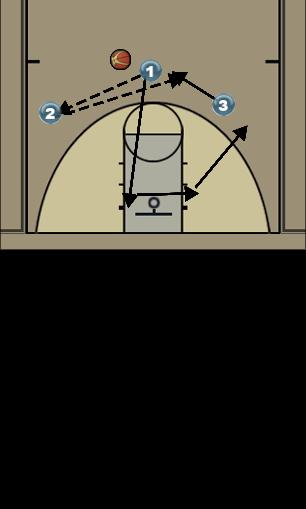 Basketball Play G Zone Play