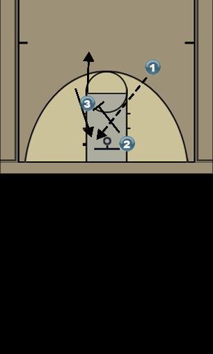 Basketball Play I Zone Play