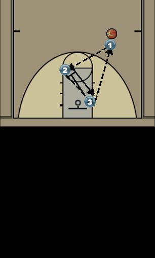 Basketball Play L Zone Play
