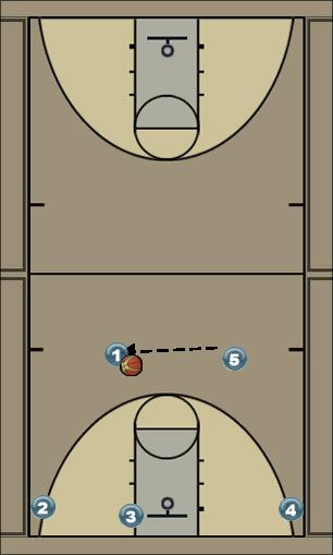 Basketball Play Flex Curve Man to Man Offense