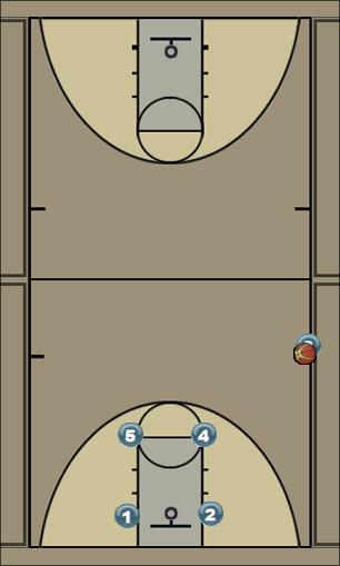 Basketball Play Slider 1 Sideline Out of Bounds