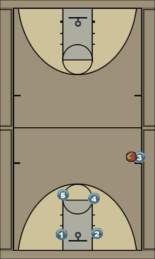 Basketball Play Slider 2 Sideline Out of Bounds