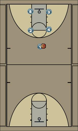 Basketball Play McCready Break Quick Hitter