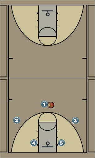 Basketball Play Flex Horns Man to Man Set
