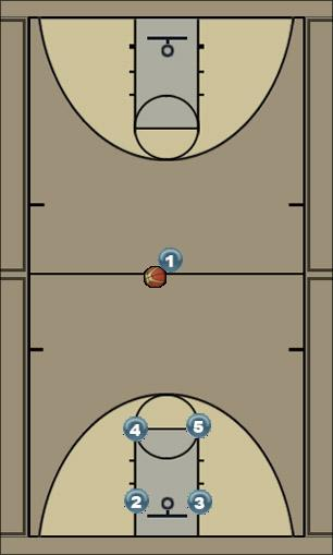 Basketball Play Red Dog Low