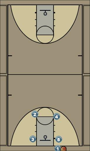 Basketball Play Alap nem kapta Man Baseline Out of Bounds Play