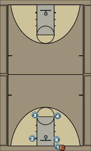 Basketball Play Alap nem kapta 2 Man Baseline Out of Bounds Play