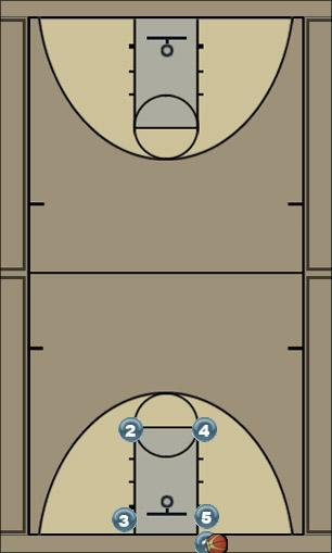 Basketball Play Alap Sasa Man Baseline Out of Bounds Play
