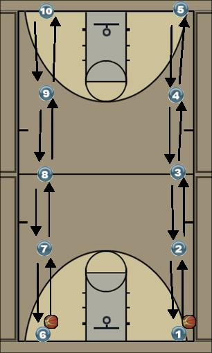Basketball Play Passing Relay Race Basketball Drill