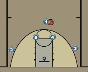 Basketball Play White Uncategorized Plays white