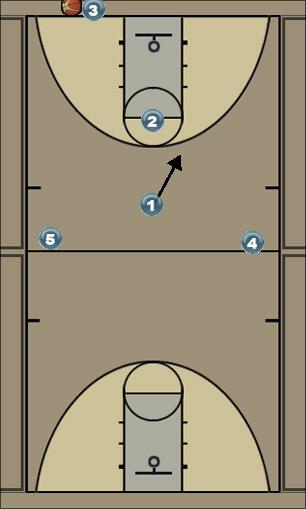 Basketball Play Reverse Zone Press Break