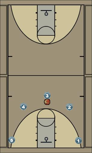 Basketball Play Test1 Man to Man Offense