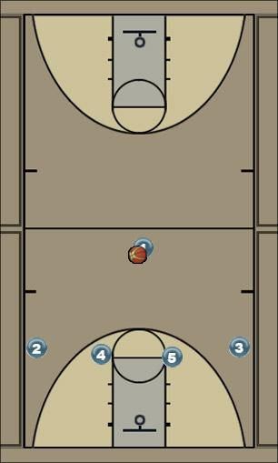Basketball Play up wing entry Man to Man Set